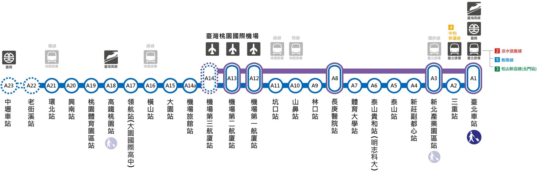 桃園機場捷運路線圖|合和國際 HohoAD